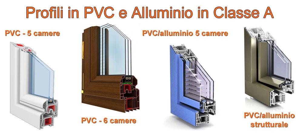 Novara finestre preventivo di costo e prezzi infissi online for Preventivo finestre online